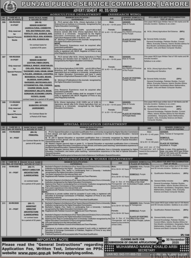 PPSC Jobs November 2020 - Advertisement No 33