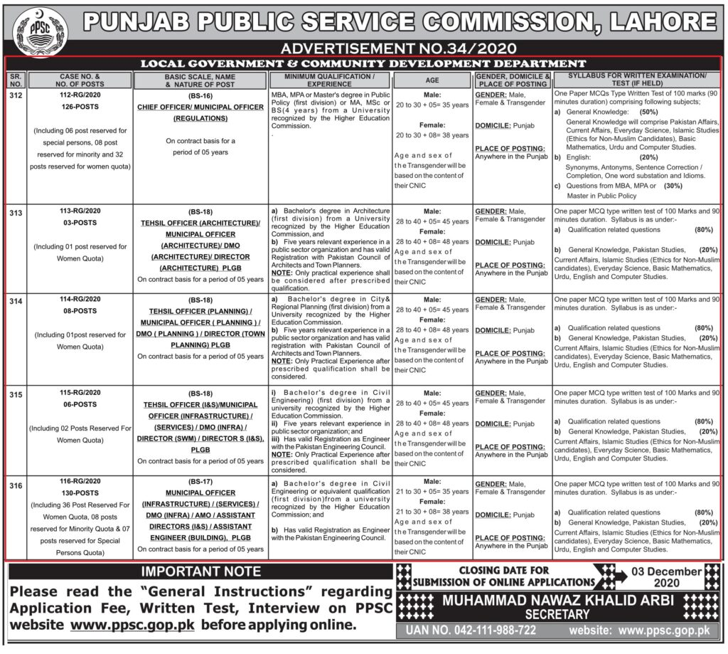 PPSC Jobs of Municipal Officer Advertisement No 34/2020 - LGCD Punjab