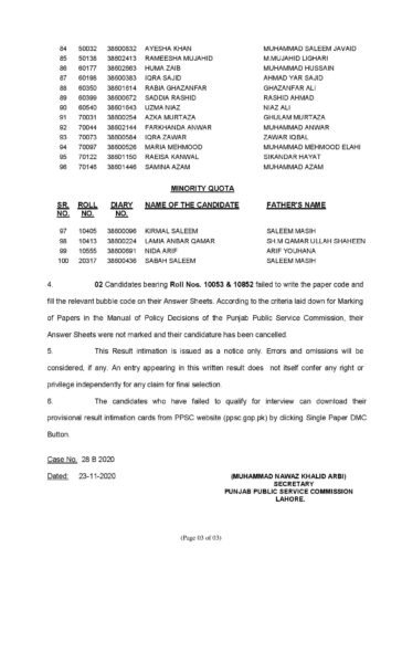 PPSC Planner Lecturer Sociology Female BS-17 Result 2020-Page-3