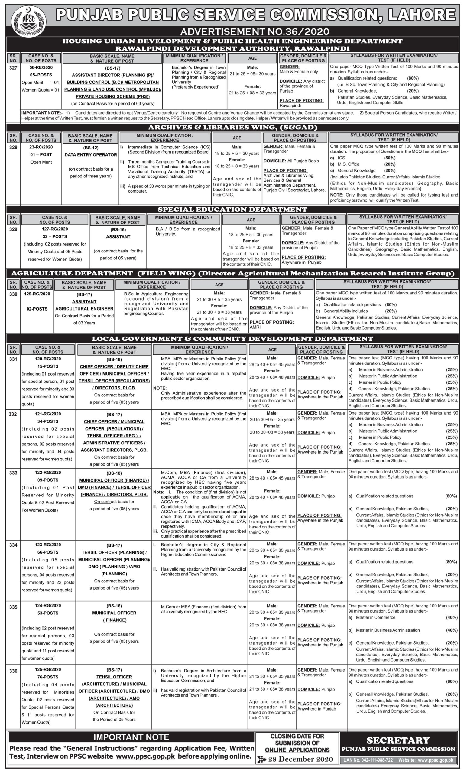 PPSC Advertisement No 36-2020-21 Advertisement