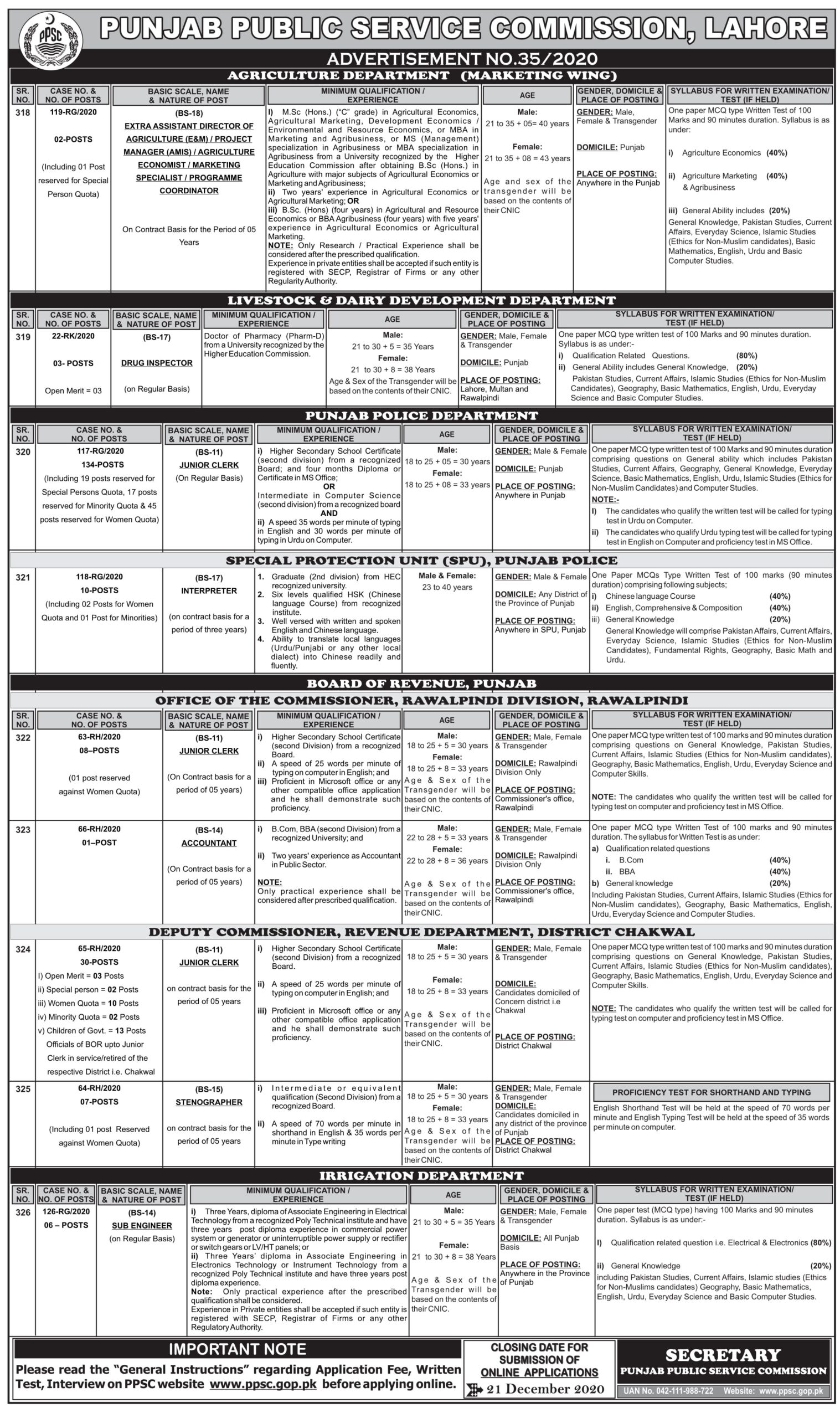 PPSC Jobs December 2020 - Advertisement No 35