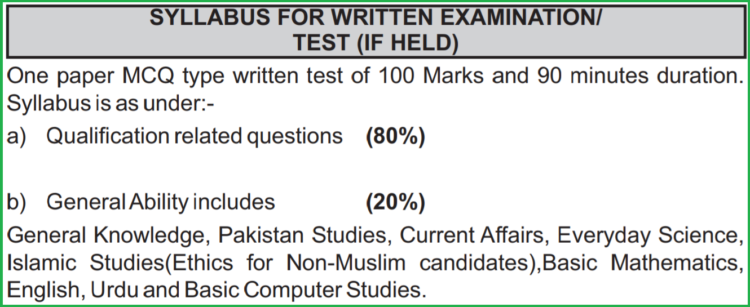 PPSC Syllabus For Senior Instructor Agriculture Advertisement 37/2021