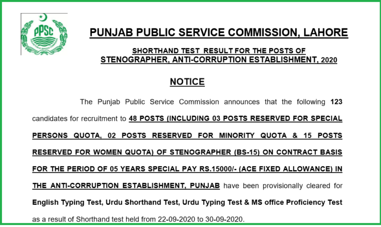 PPSC Shorthand Test Result Stenographer 2021 - Finance Department