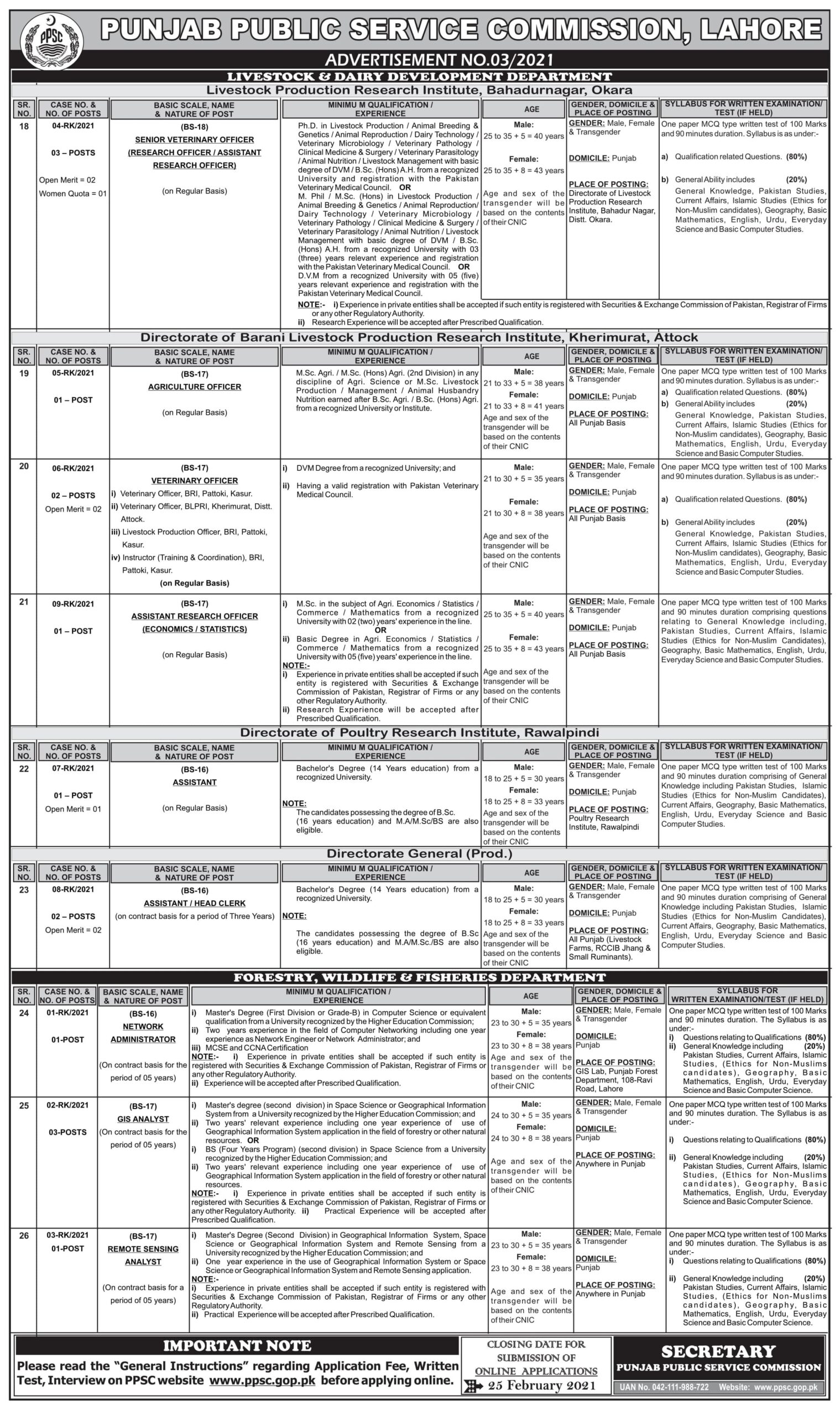 PPSC Jobs 2021 Advertisement No 03