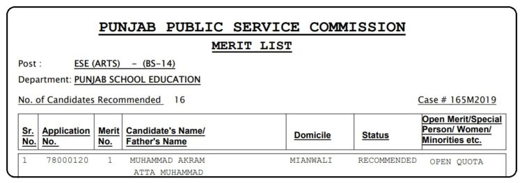 PPSC Announces Final Result of ESE (BS-14) Teachers Mianwali Punjab 2021