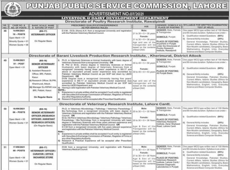 PPSC Jobs Advertisement No 7 / 2021