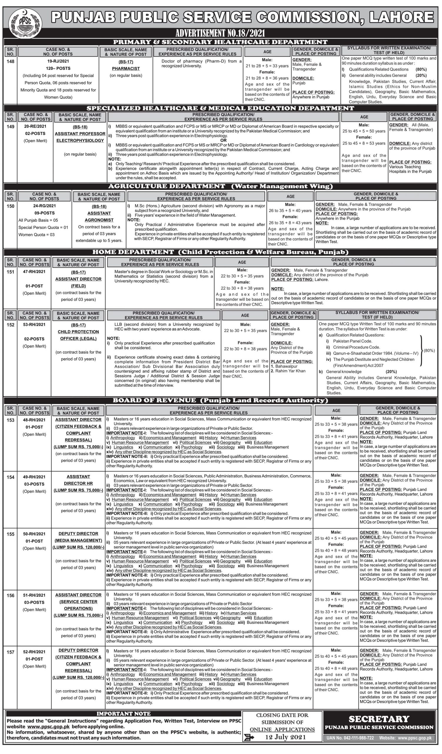 PPSC Jobs Advertisement No 18-2021 Apply Online