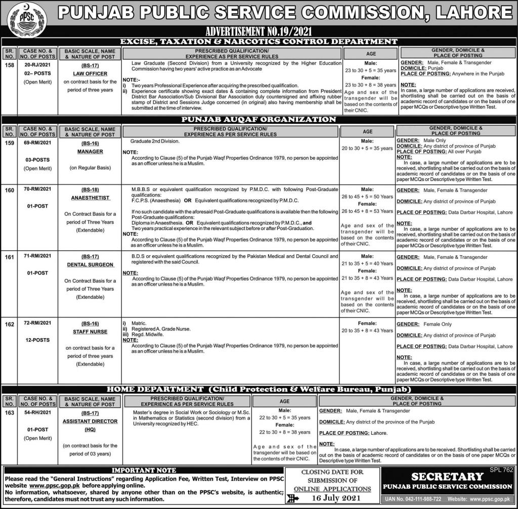 PPSC Jobs 1st July 2021 Advertisement No 19