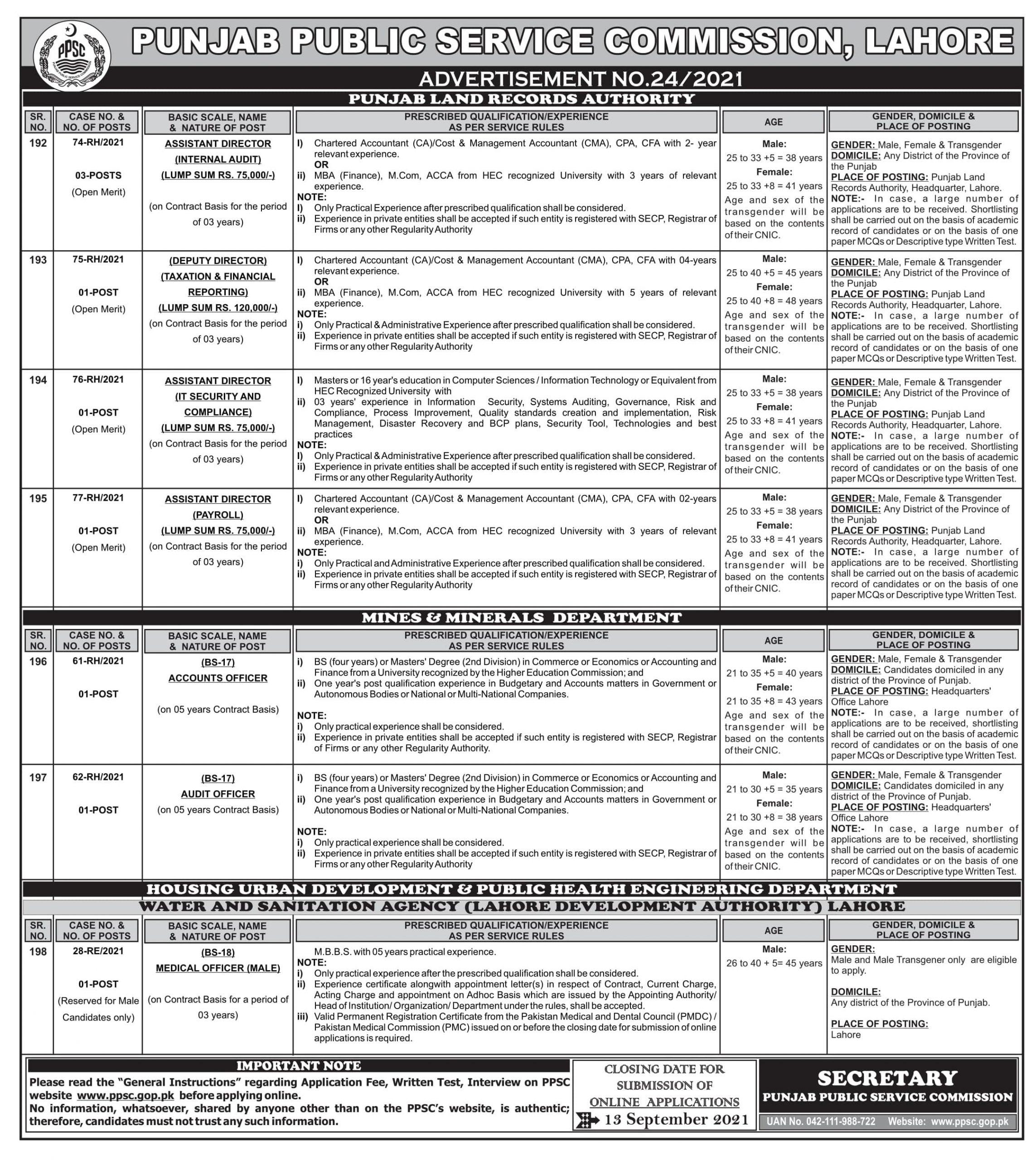 Current PPSC Jobs 2021 Advertisement No 24