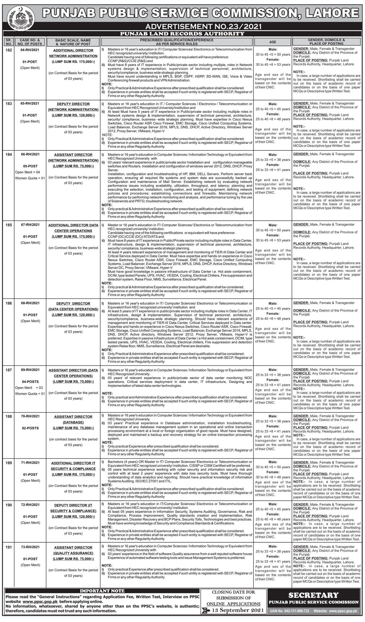 PPSC Jobs Advertisement No 23 - 2021 Pdf Download