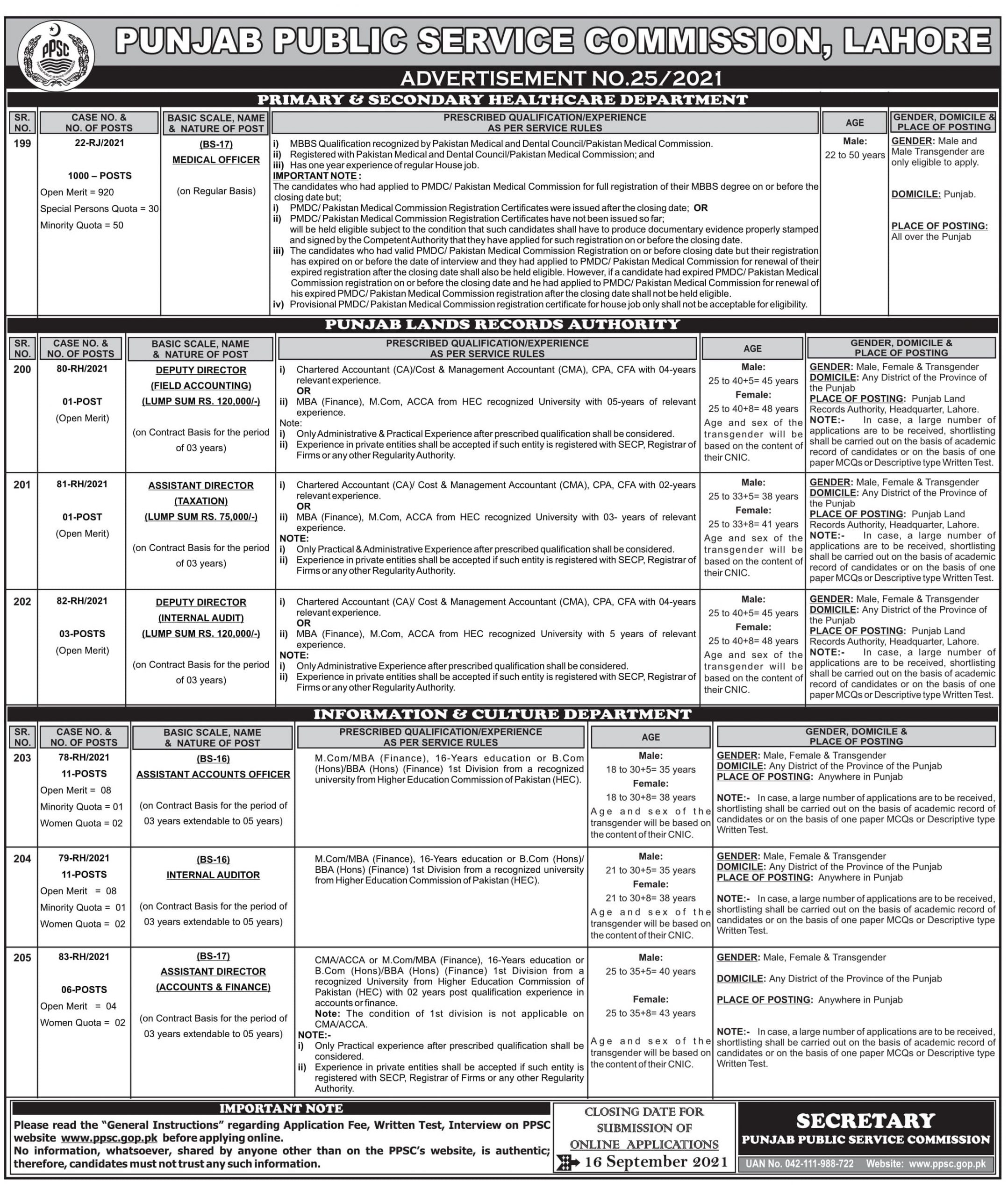 Latest Jobs in PPSC Advertisement No 25/2021