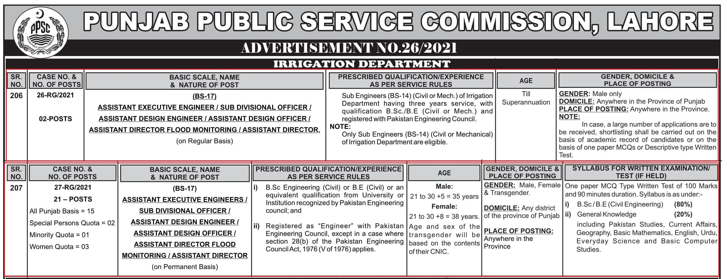 PPSC BS Engineering Jobs 2021 Punjab Public Service Commission